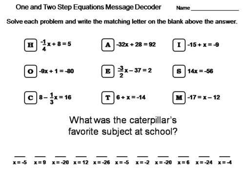 Solving One and Two Step Equations Worksheet: Math Message Decoder