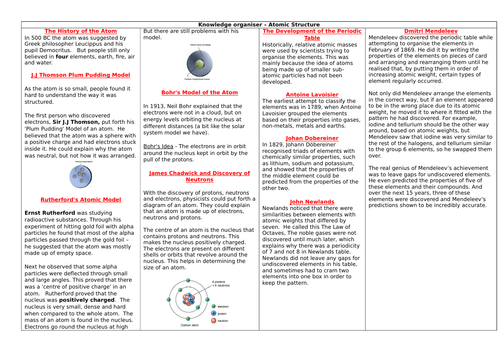 Aqa 9 1 combined science paper 1 2 chemistry by scienceatossma aqa 9 1 combined chemistry paper one atomic structure knowledge organsier urtaz Image collections