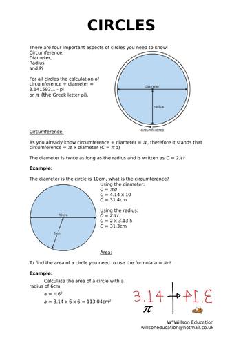 Calculating Circles
