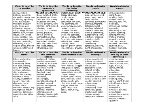 Ambitious vocabulary sheet/ word list- ideal paper 1 teaching or revision resource