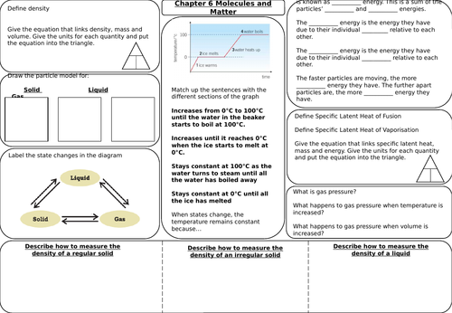 Oxford Chapter 6 Molecules and Matter Revision Mat