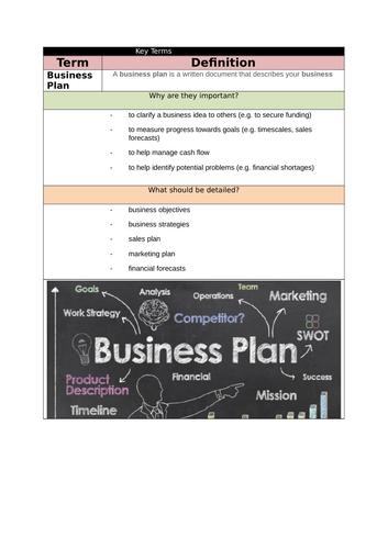 Business Studies Cambridge National knowledge organiser - Business Planning