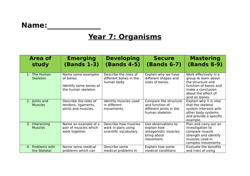 Year 7 organisms topic overview
