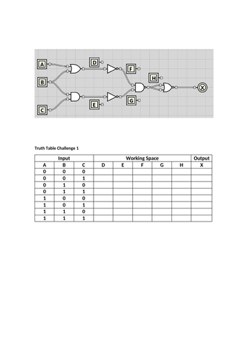 Truth Table Madness - Logic and Truth Tables