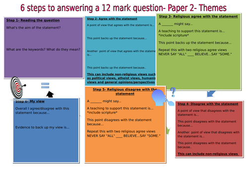 How to answer a 12 mark question for AQA Religious Studies A Themes Paper