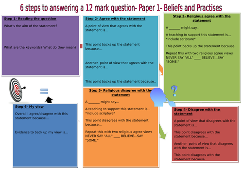 How to answer a 12 mark question for AQA Religious Studies A Beliefs and Teachings Paper