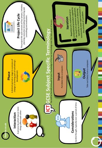 OCR Cambridge Nationals Information Technologies Terminology - Module 1
