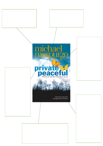 Private Peaceful front cover analysis