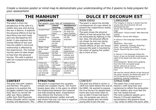 how to compare dulce et decorum est and the manhunt for eduqas    how to compare dulce et decorum est and the manhunt for eduqas   by  hmbenglishresources  teaching resources