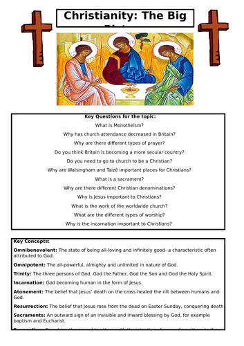 EDUQAS GCSE: Christianity The Big Picture