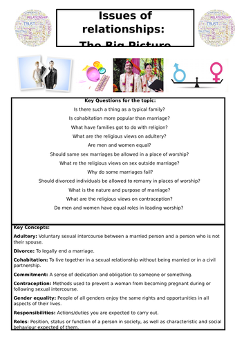 EDUQAS GCSE: Issues of Relationships