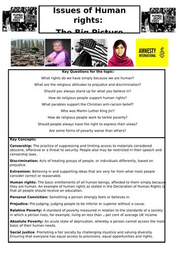 EDUQAS GCSE: Issues of Human rights