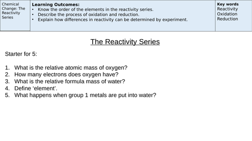 Lottie106s shop teaching resources tes the reactivity series aqa 9 1 gcse urtaz Images
