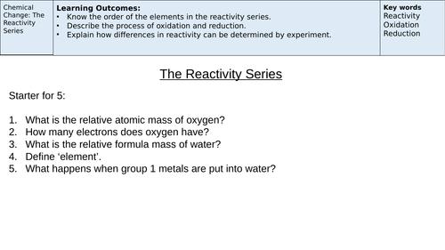 The reactivity series aqa 9 1 gcse by lottie106 teaching the reactivity series aqa 9 1 gcse by lottie106 teaching resources tes urtaz Choice Image
