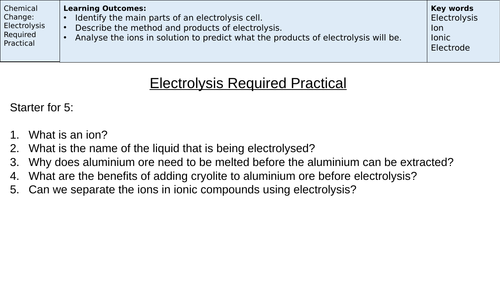 Electrolysis Required Practical - AQA 9-1 GCSE