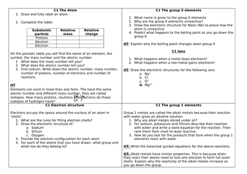 AQA C1 Atomic structure and the periodic table revison