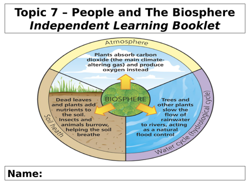 People and Environment Issues - People and The Biosphere - Independent Task Booklet