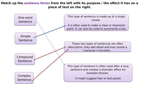 Mix and Match Sentence Forms Starter