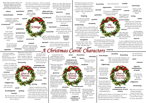 A Christmas Carol theme and character learning mats by jessicaharle | Teaching Resources