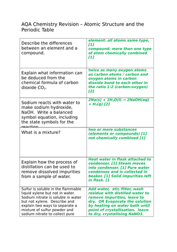 AQA atomic structure and the periodic table revision questions and answers