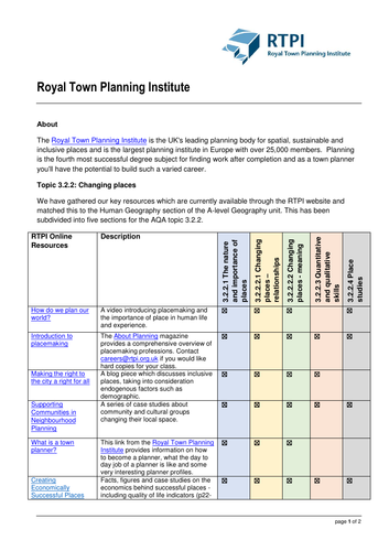 **New AQA Geography A-level mapping resource for Topic 3.2.2 Changing Places**
