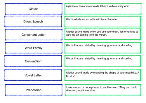 Grammar Terminology for Y3-4