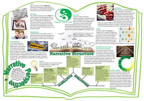 Narrative Structure Learning Mat