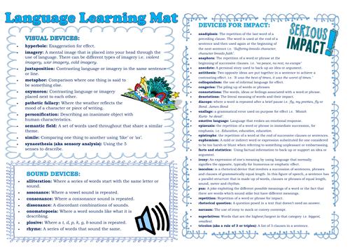 Language Terminology Learning Mat