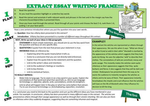Extract Essay Writing Frame