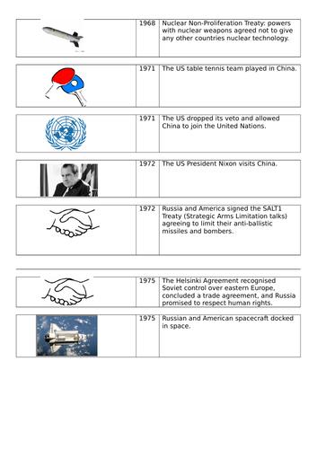 Detente. Cold War