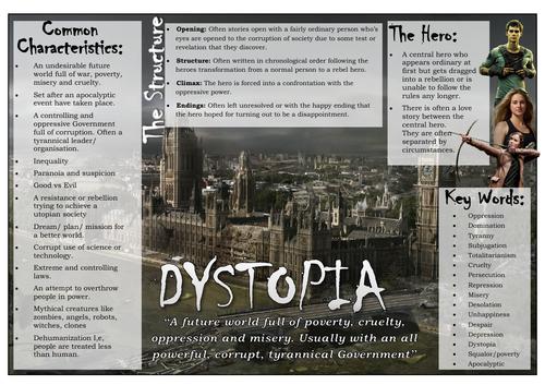 Dystopia Genre Learning Mat