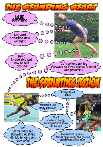 Athletics Sprinting