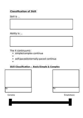 GCSE Classification of Skill