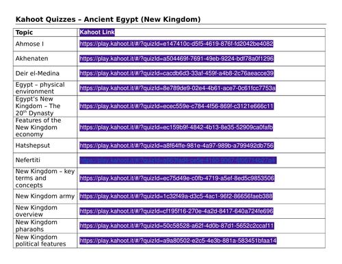 Ancient Egypt (New Kingdom) quizzes