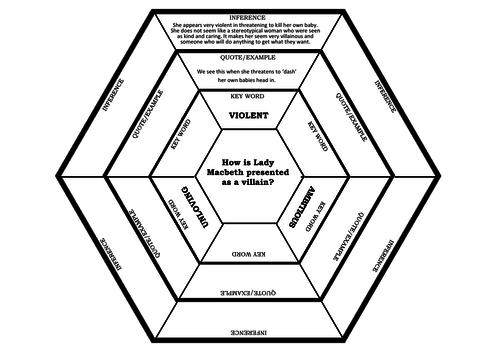 Lady Macbeth Spiderweb Essay Planning