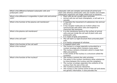 OCR AS Biology Revision Cards Module 2.1
