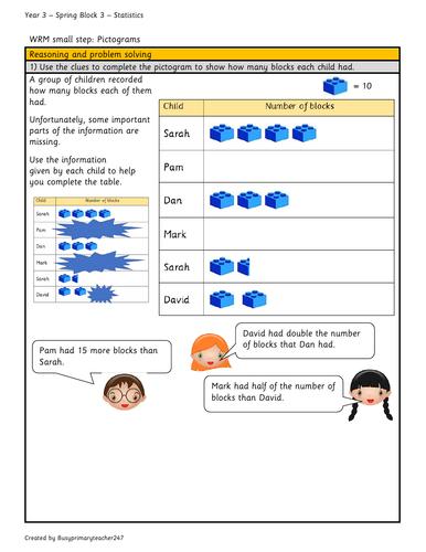 Year 3 - interpreting pictograms  (2)