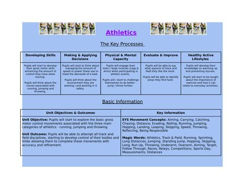 Reception PE - Athletics