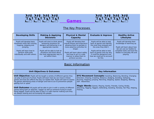 Reception PE - Games