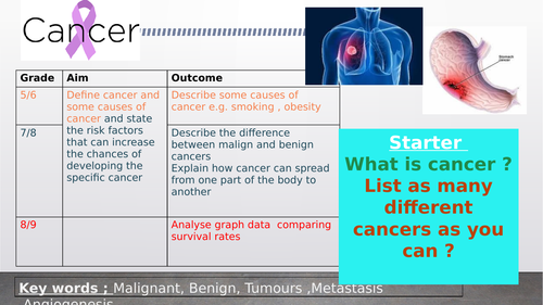 Cancer for combined trilogy  9-1  powerpoint presentation with  levelled exam questions
