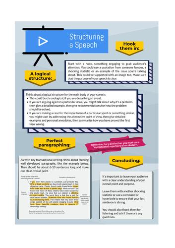 Spoken Language GCSE English: Speaking and Listening Advice.