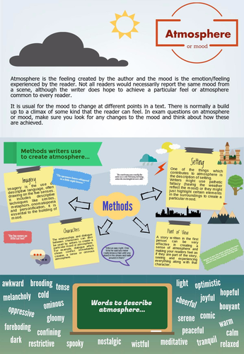 Mood and Atmosphere Infographic