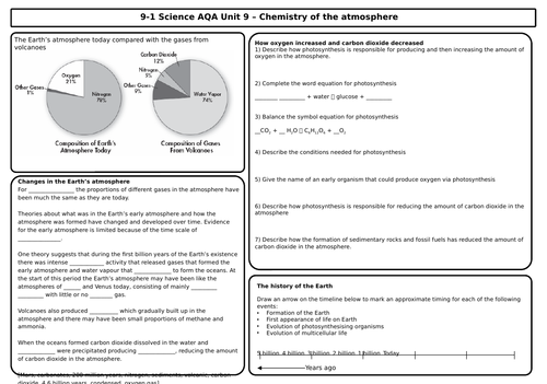 AQA Chemistry GCSE - Revision Mats/Grids - Unit 9 Atmosphere, Pollution and Global Warming - PPTX