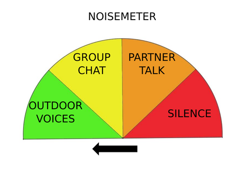 Editable noise meters for classroom management