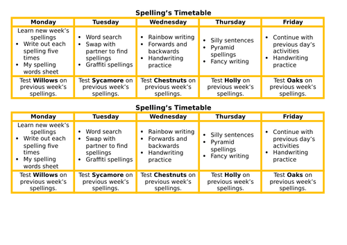Spelling activity timetable