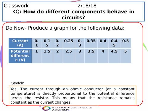 P4.3 component characteristics