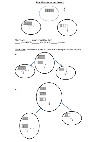 fractions greater than   year  mastery by jonathan rodd  fractions greater than   year  mastery by jonathan rodd  teaching  resources  tes