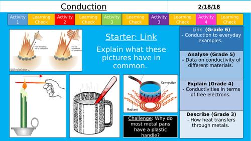 AQA KS3 - Conduction (Heat Transfer)
