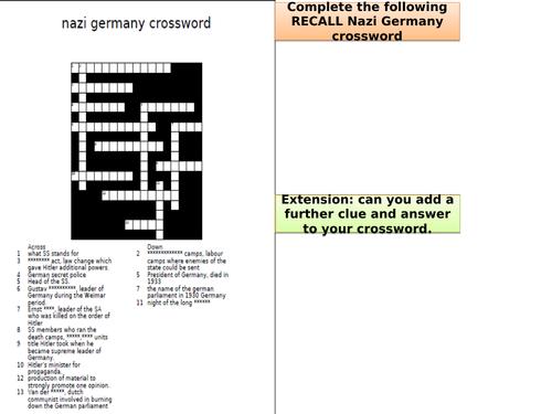 Nazi Economy AQA GCSE