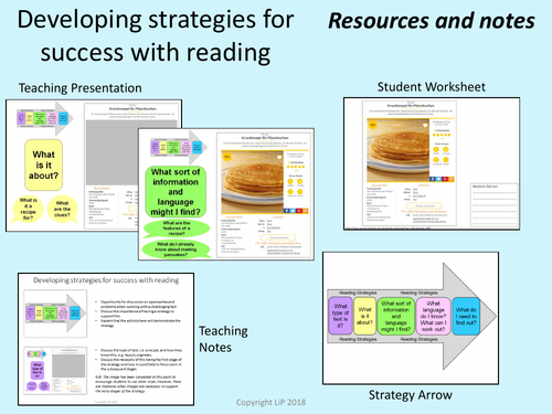 KS3/text level German Reading arrow-whole lesson introduction to reading strategies